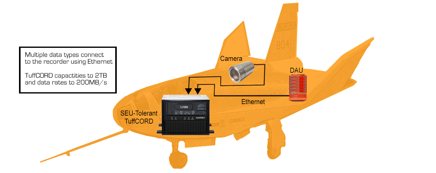 Space-Based-Data-Acquisition-plane
